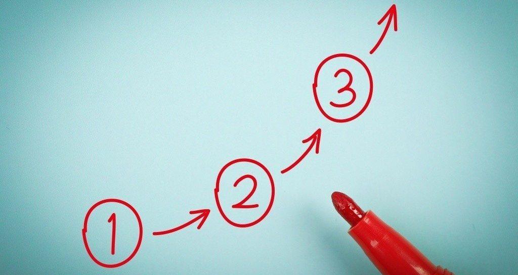 Как достигать своих целей