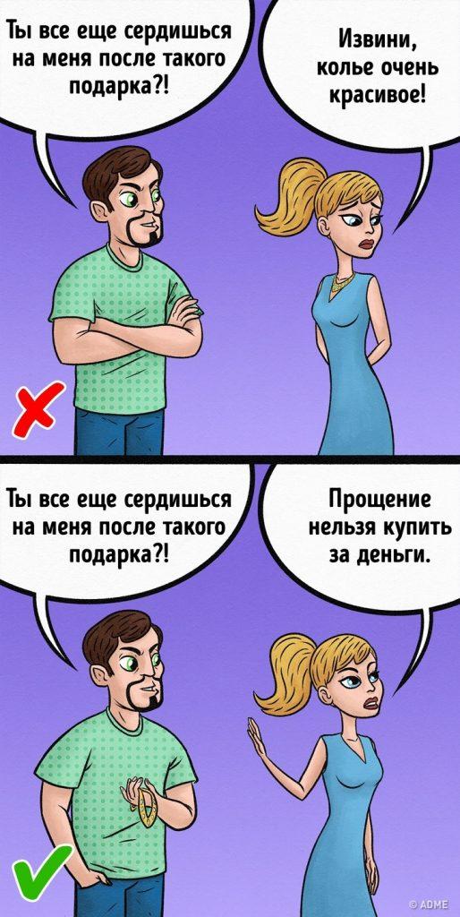 Невротические отношения между мужчиной и женщиной